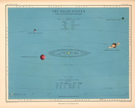 Atlas of Astronomy by Alex Keith Johnston Plate - 7. Solar System 1869