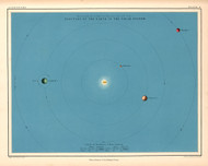 Atlas of Astronomy by Alex Keith Johnston Plate - 9. Planet Relationships 1869