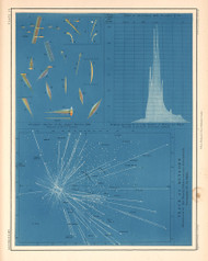 Atlas of Astronomy by Alex Keith Johnson Plate - 13.  Meteors