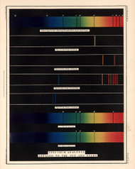 Atlas of Astronomy by Alex Keith Johnson Plate - 14. Spectrum Analysis Applied to the sun and Stars