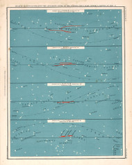 Atlas of Astronomy by Alex Keith Johnson Plate - 21 Ecliptic Charts Illustrating the Apparent Paths of Planets in 1869