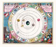 Celestial Harmonia Plate 8