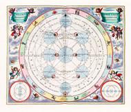Celestial Harmonia Plate 18