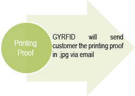 gyrfid-production2.jpg