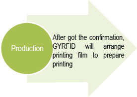 gyrfid-production4.jpg