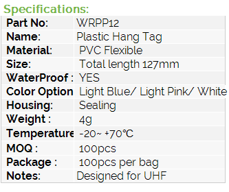 wrp12-spec..png