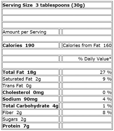 sunflower-nutritional-values.jpg