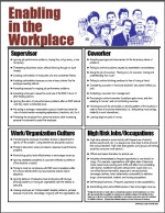 Image for Enabling in the Workplace