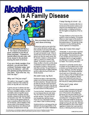 Image for Alcoholism Is a Family Disease