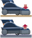 automatic-height-adjustment.jpg