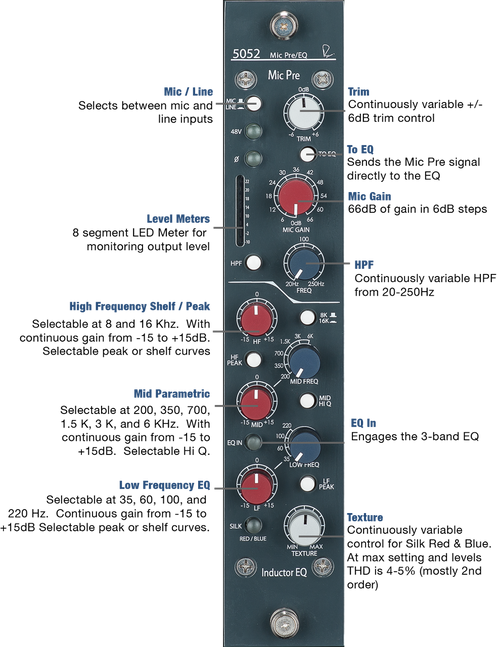 Rupert Neve 5052V - Description - www.AtlasProAudio.com