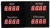 """Quad LED 2-1/3"""" Digits Display (dsp254x4b)"""