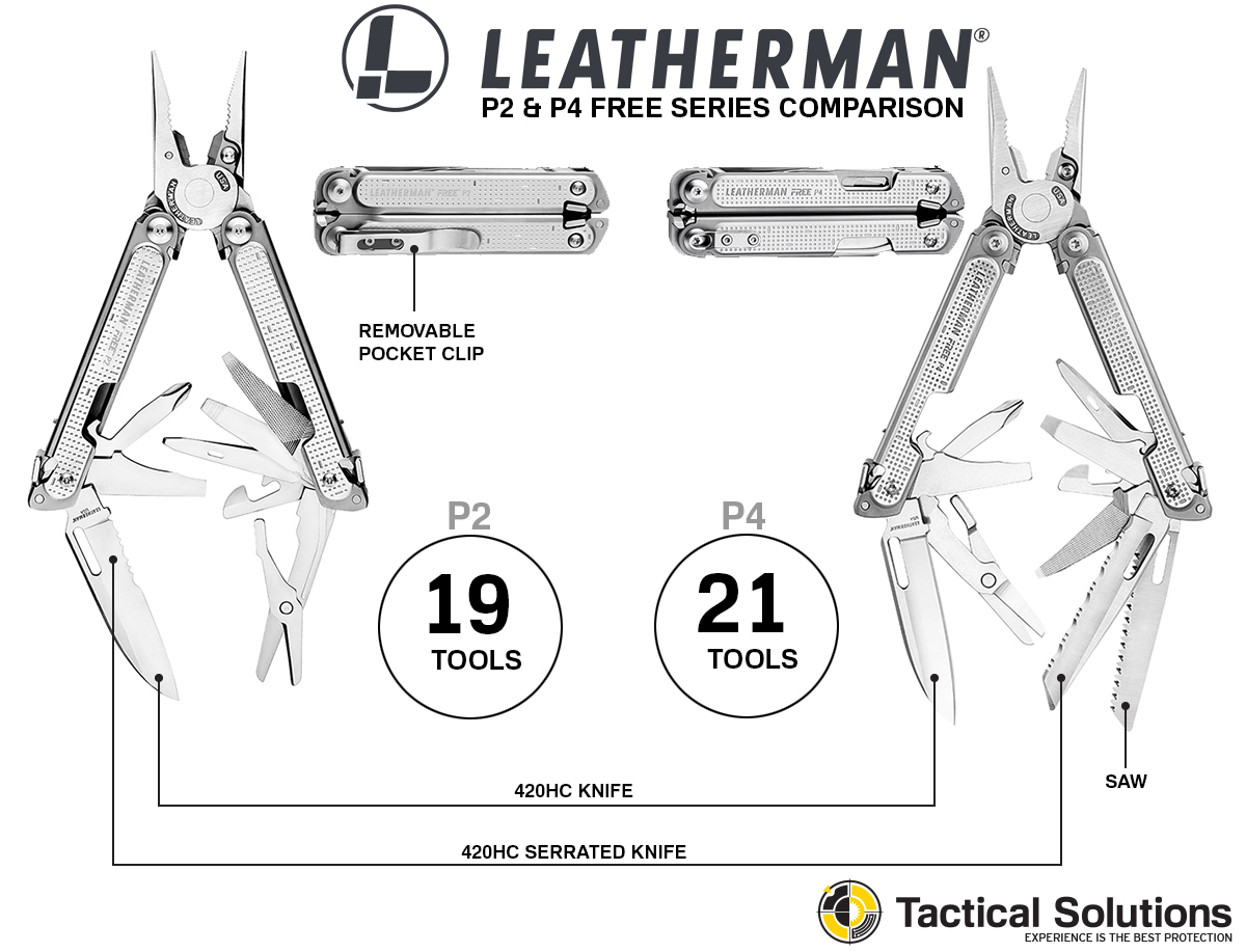 Difference between the Leatherman FREE P2 and P4 tools