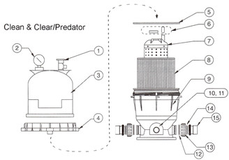 PENTAIR CLEAN & CLEAR - PREDATOR CARTRIDGE FILTER PARTS