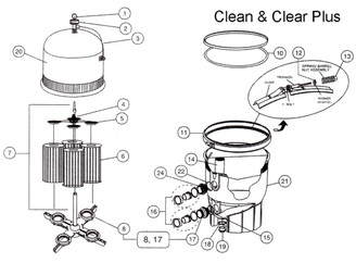 PENTAIR CLEAN & CLEAR PLUS CARTRIDGE FILTER PARTS