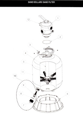 Pentair Sand Dollar Sand Filter