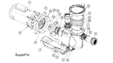 Pentair Super Flo Pump Parts