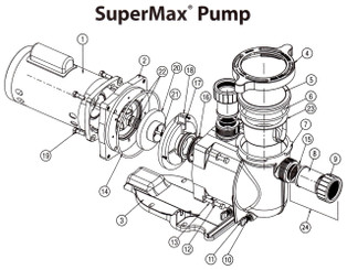 Pentair Super Max Pump Parts