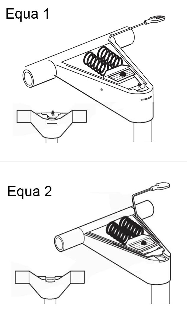 comparing-equa-1-and-equa-2-mechanism.png