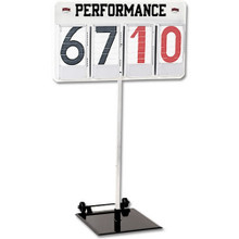 Performance Indicator-4 digit