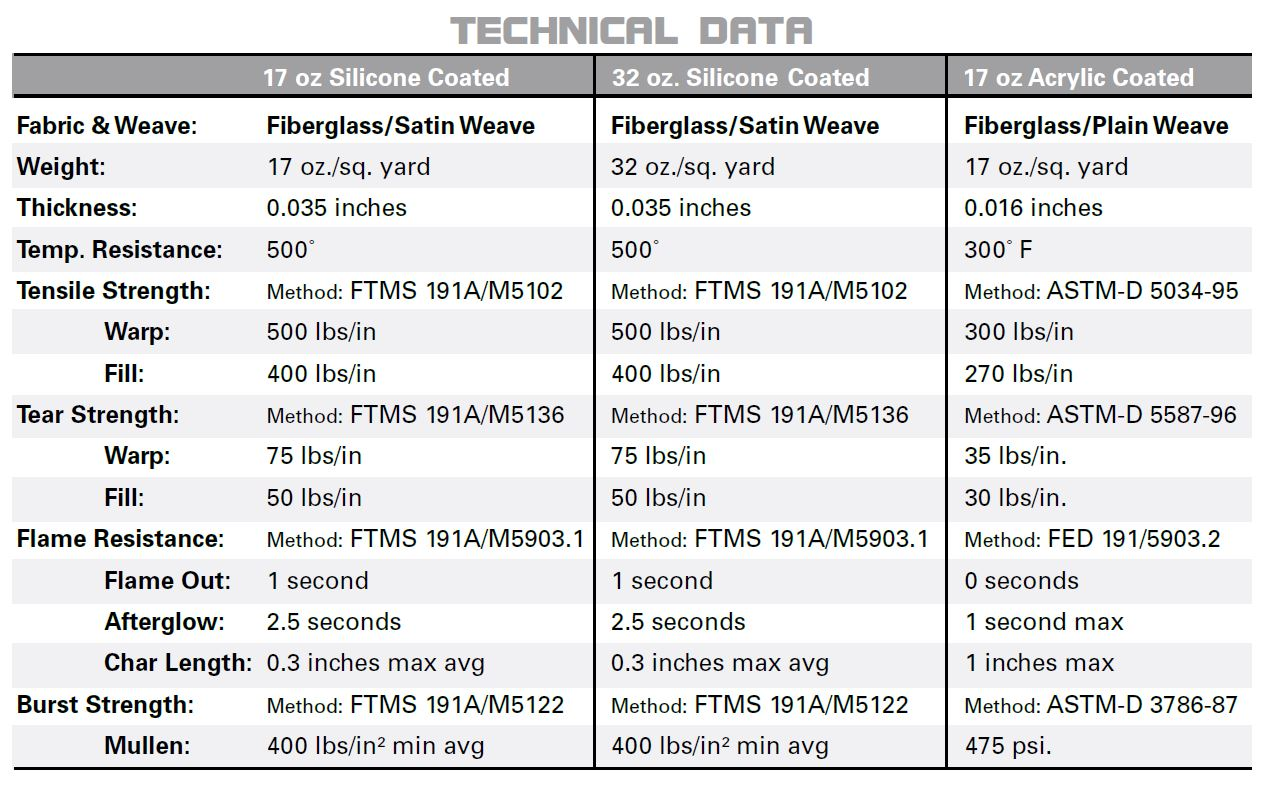 silicone-coated-fiberglass-technical-data-capture.jpg