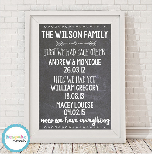 Product image of First We Had Each Other Family Print