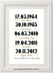 Key Dates Family Print