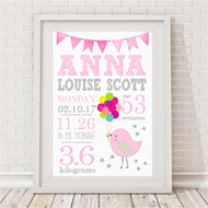 Little Tweetie Birth Print