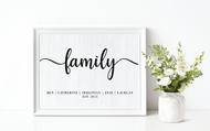Personalised Family Names Print