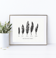 Personalised Feather Family Print