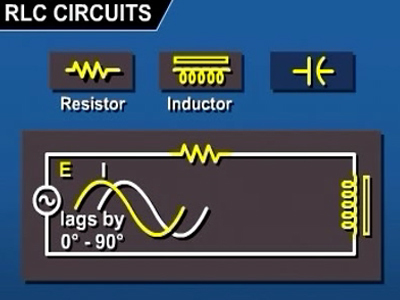 AC/DC Electronics: Tuned Circuits