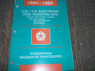 1993 Jeep WRANGLER 4.0L 4.0 L POWERTRAIN Service Shop Repair Manual DIAGNOSTICS