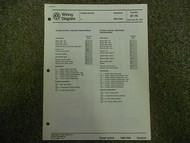 1985 1988 VW Quantum Cruise Control Wiring Diagram Service Manual FACTORY OEM 88