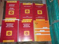 1997 JEEP CHEROKEE Service Repair Shop Manual Set OEM W DIAGNOSTICS + BULLETINS