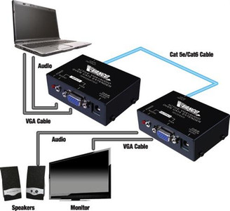 VGA over Cat5e/Cat6 Extender with Audio (500 ft) (280544)