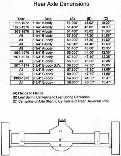 mopar-rear-axle-dimensions.jpg