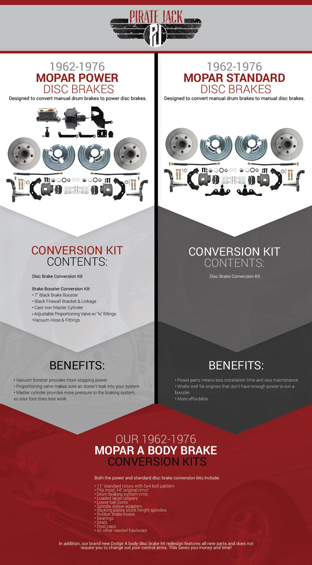 Mopar A Body Disc Brake Conversions: Power vs  Standard