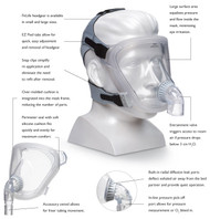 Respironics FitLife Total Face Mask System with Headgear