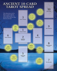 This beautiful, full-color spreadsheet has designated spaces for the 10-card Celtic Cross spread.