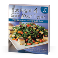 Personalised Cookbook Type A (Soft Cover Book)