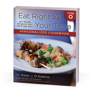 Personalised Cookbook Type O (Soft Cover Book)