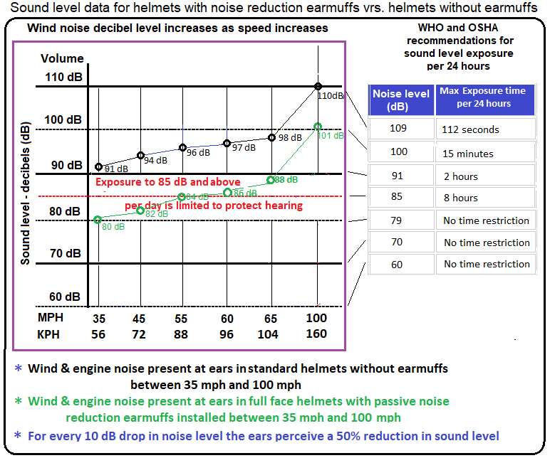 chart-with-pnc-earmuffs-only-2.png