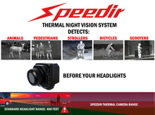 SPEEDIR Thermal Imaging Camera Digital Heat Sensor Infrared IR  Night Vision Automobile Driving Assistant System