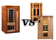 Better Life vs ClearLight vs JNH Sauna