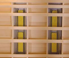 Ceramic heating elements Therasauna infrared sauna