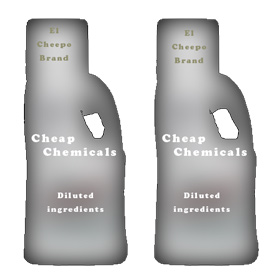 Cheap Chemicals are not cheap in the end if they are diluted.