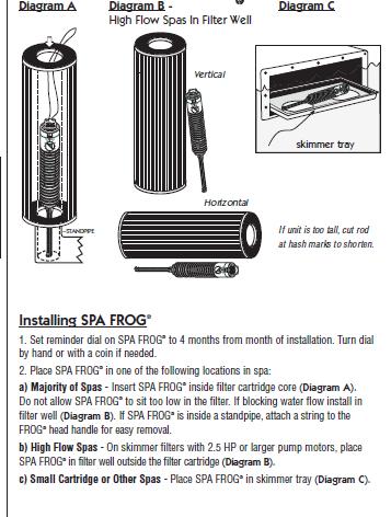 filter frog instructions
