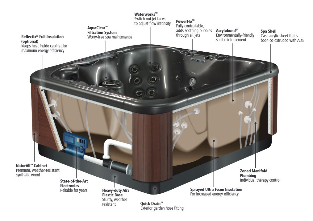 great-lakes-spa-hottub