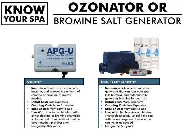 options available ozone bromine