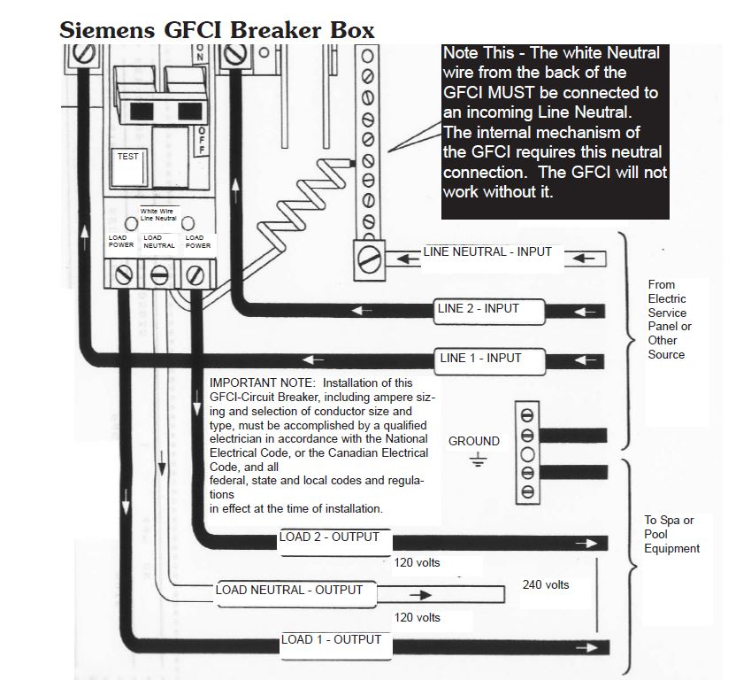 Hot Tub Electrical Installation Hookup GFCI  Circuit Breaker Panel Wiring Diagram on